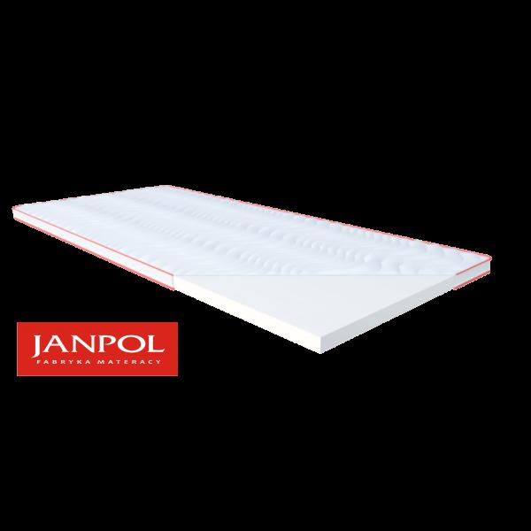 Materac posłaniowy lateksowy LATEX Janpol