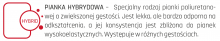 janpol pianka hybrydowa