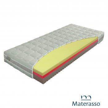 Materac piankowy COMFORT ANTIBACTERIAL Materasso