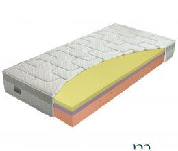 Materac termoelastyczny GALAXY VISCOSTAR Materasso