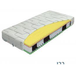 Materac sprężynowy KOMODOR BIO EX Materasso
