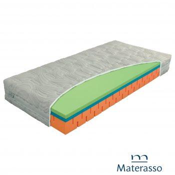 Materac piankowy NEROLI ENERGY Materasso