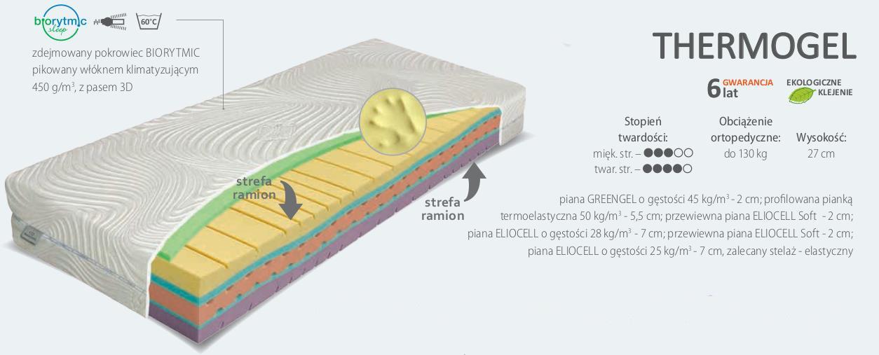 Materac piankowy THERMOGEL BIORYTMIC Materasso