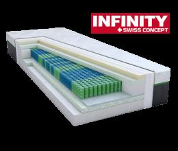materac kieszeniowy DAVOS Infinity