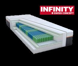 Materac kieszeniowy EIGER Infinity