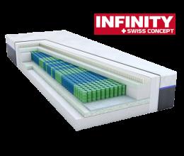materac kieszeniowy SILVRETTA Infinity