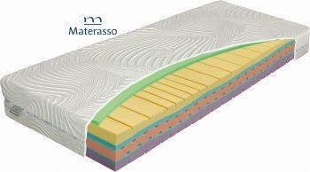 materac termoelastyczny Thermogel Materasso