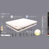 Materac piankowy SPLANDID Comfort - MollyFlex